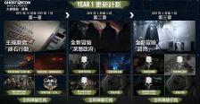 《決勝時刻 現代戰爭》DLC-季票